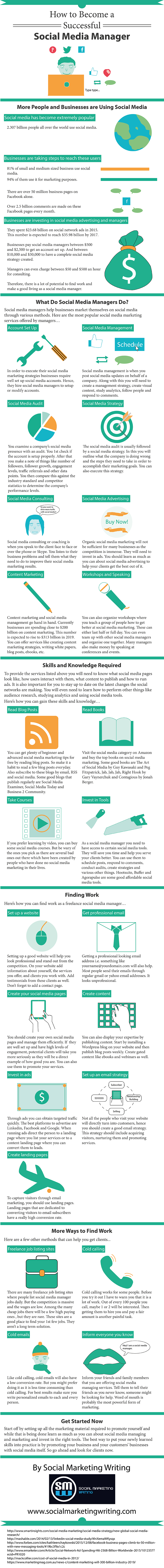 how-to-become-a-successful-social-media-manager-infographic
