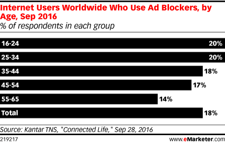 ad-blocking-1