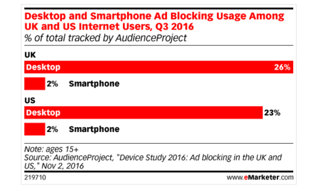 datos-ad-blocker