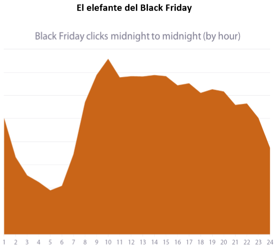 elefante-black-friday