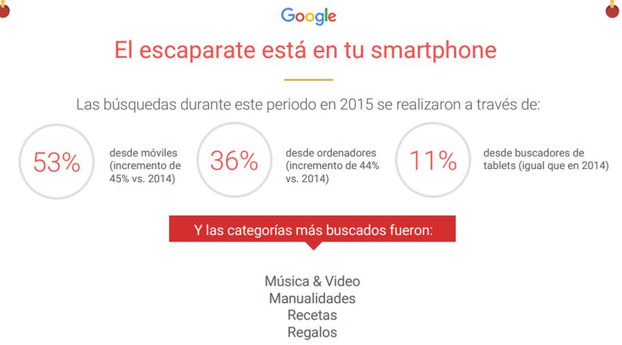 google-copy