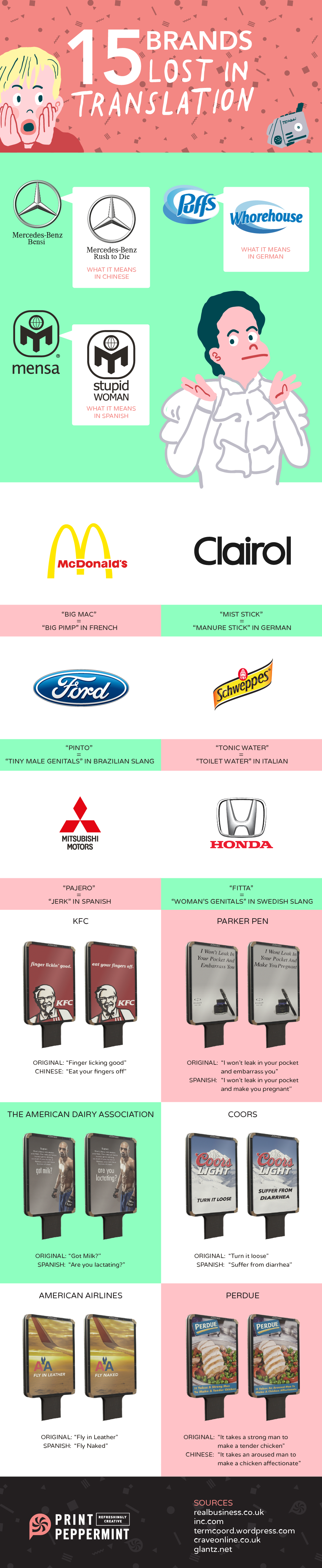 15_brands_lost_in_translation_redesign_v2-white-bg