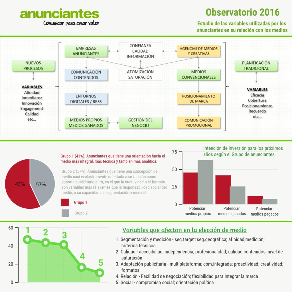 infografia-anexo-2016