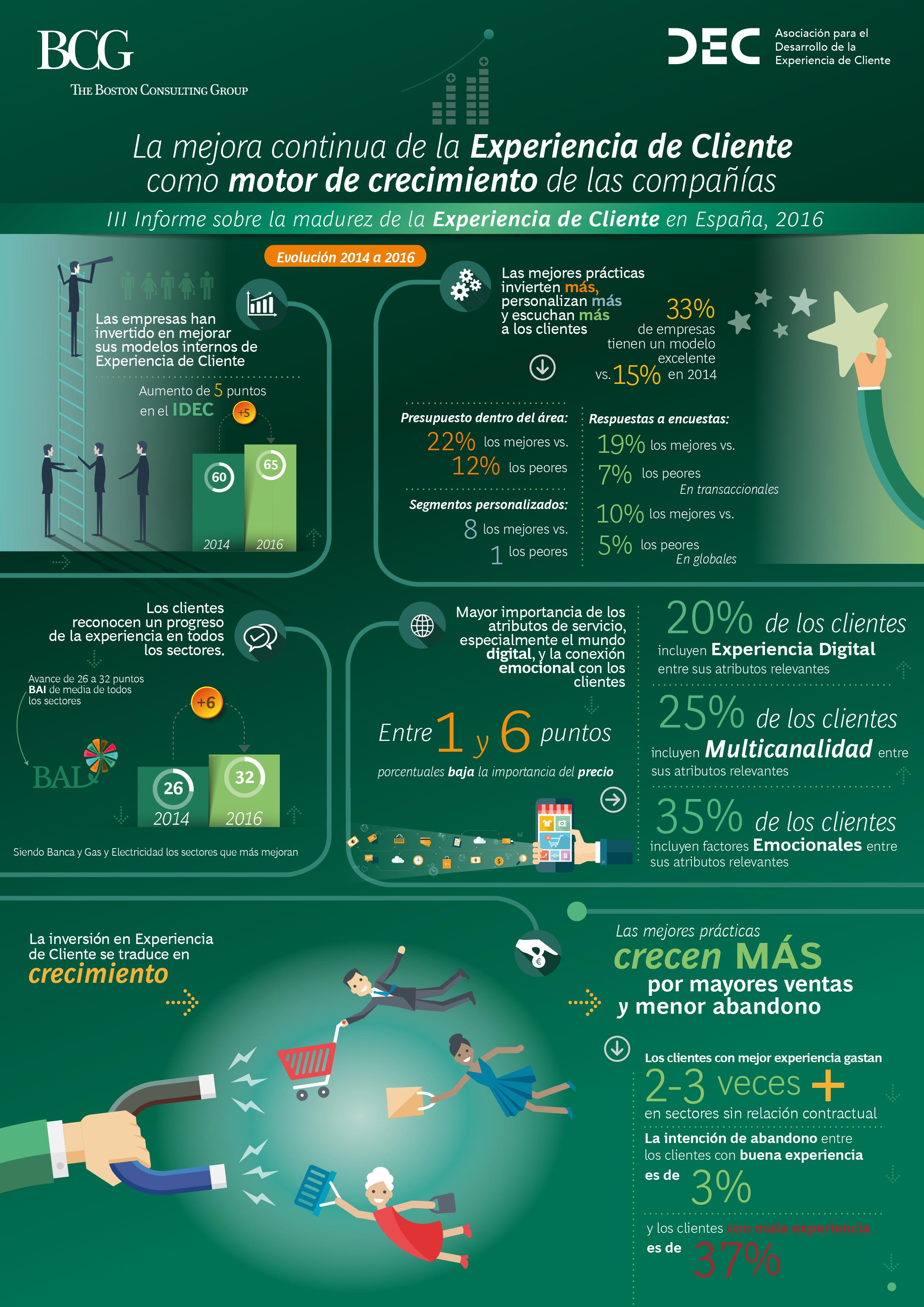 Infografia_BCG_DEC_V2
