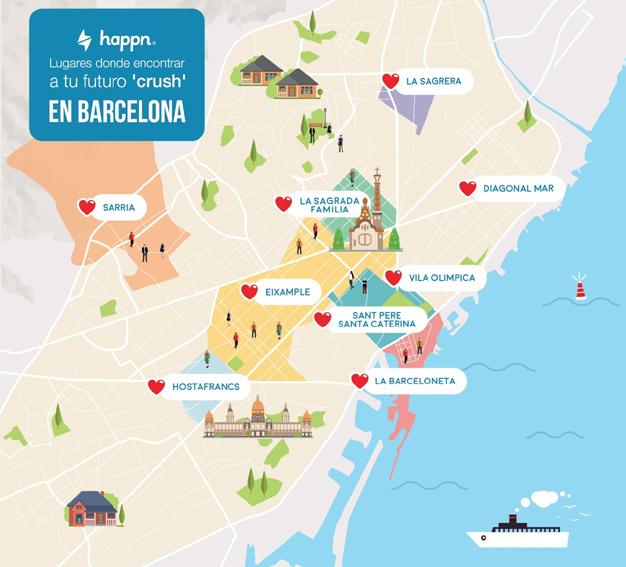 barrios-barcelona