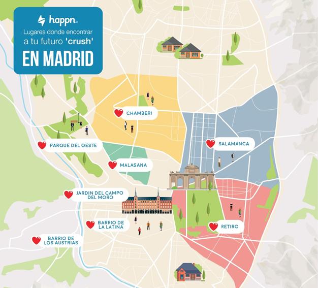 barrios-madrid