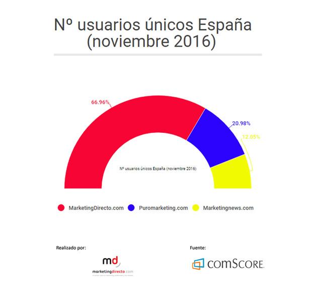 graficobueno-porcentajes