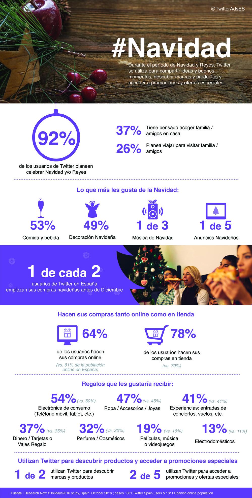 navidad-info