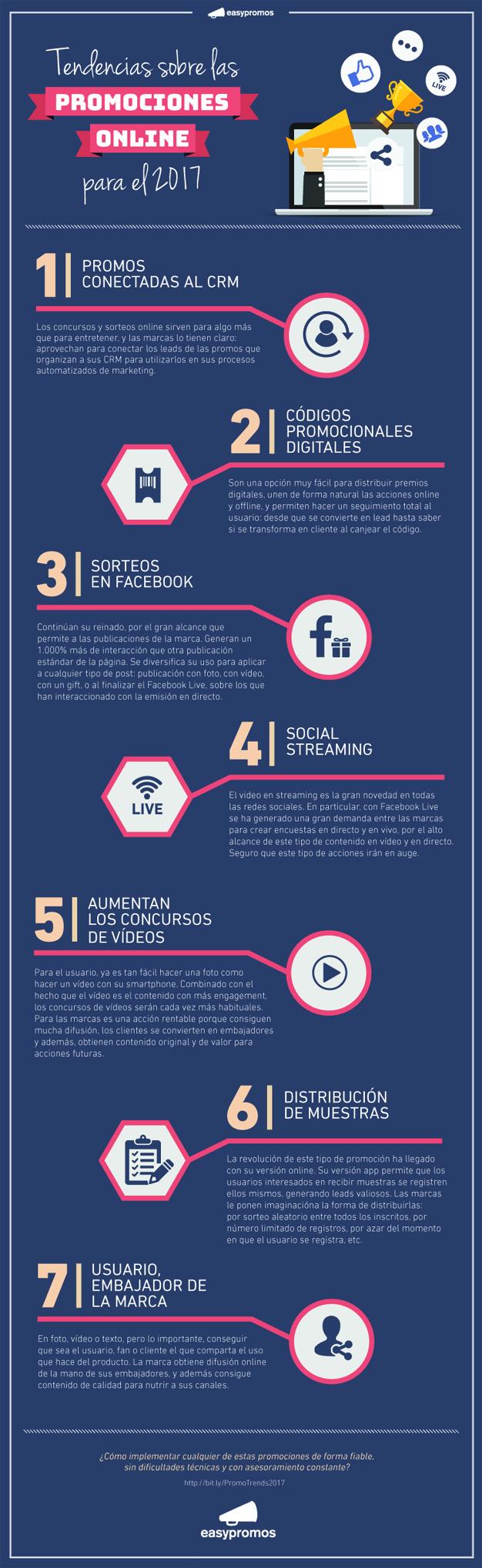 infografia-tendencias-promociones-online