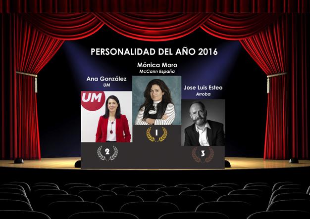 podium-personalidad1
