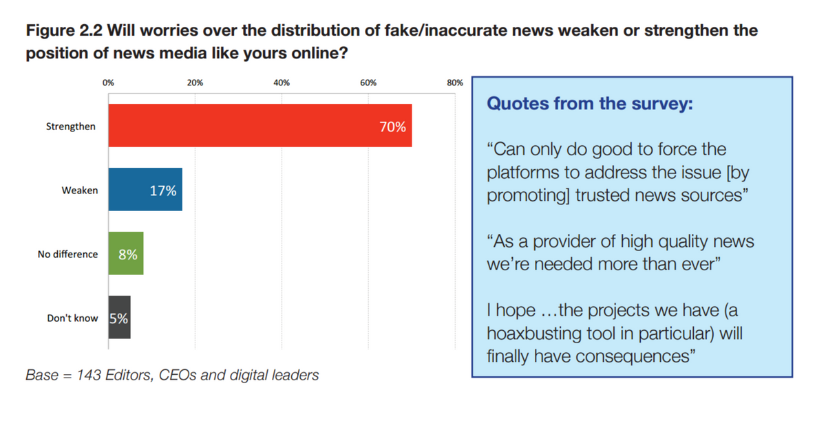 s3-facebook_fake_news-default-1200