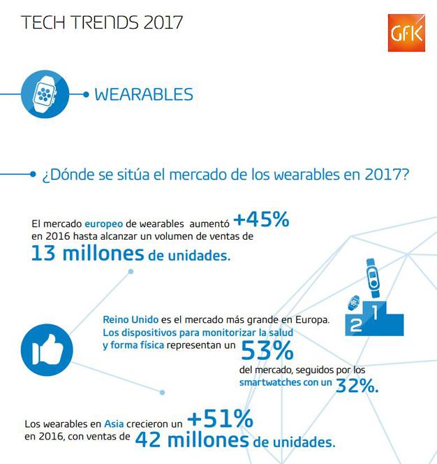 La adopción de realidad virtual y aumentada crecerá en 2017
