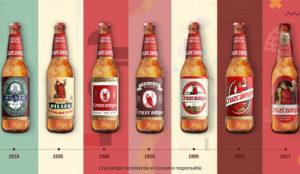 Cruzcampo lanza una colección histórica de botellas durante este verano
