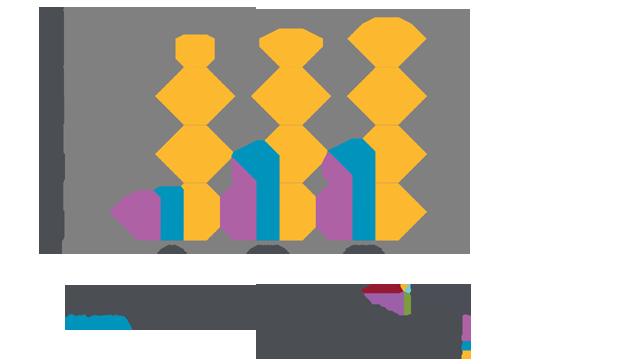 El consumo de vídeo en móviles es más alto que en ordenadores