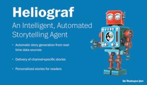 Heliograf, el robot del Washington Post, crea 850 artículos en un año