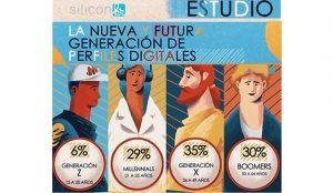 El 48% prefiere no tener empleo a trabajar en empresas no afines a sus gustos