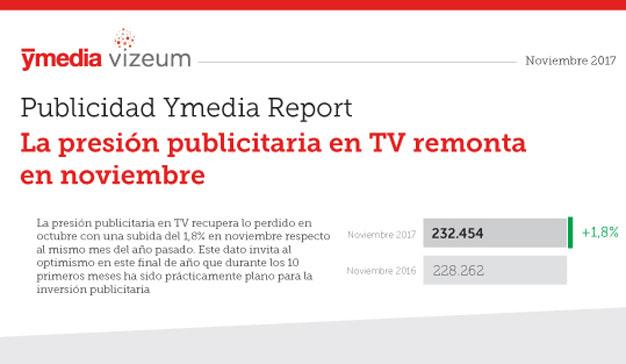 La publicidad en TV remonta en noviembre con una subida del 1,8%
