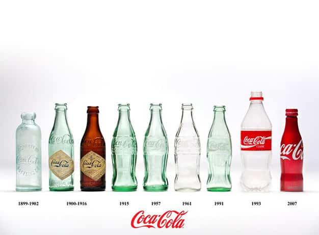 botella clasica coca cola marketing