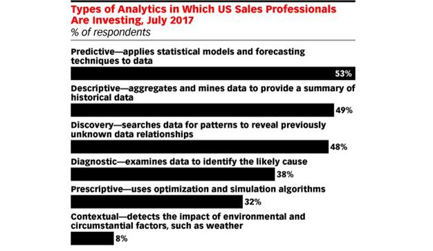 asd-bigdata-datos
