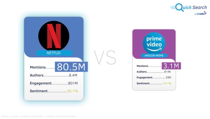 """Así se baten en duelo en las redes sociales las marcas que se """"odian"""" acérrimamente"""