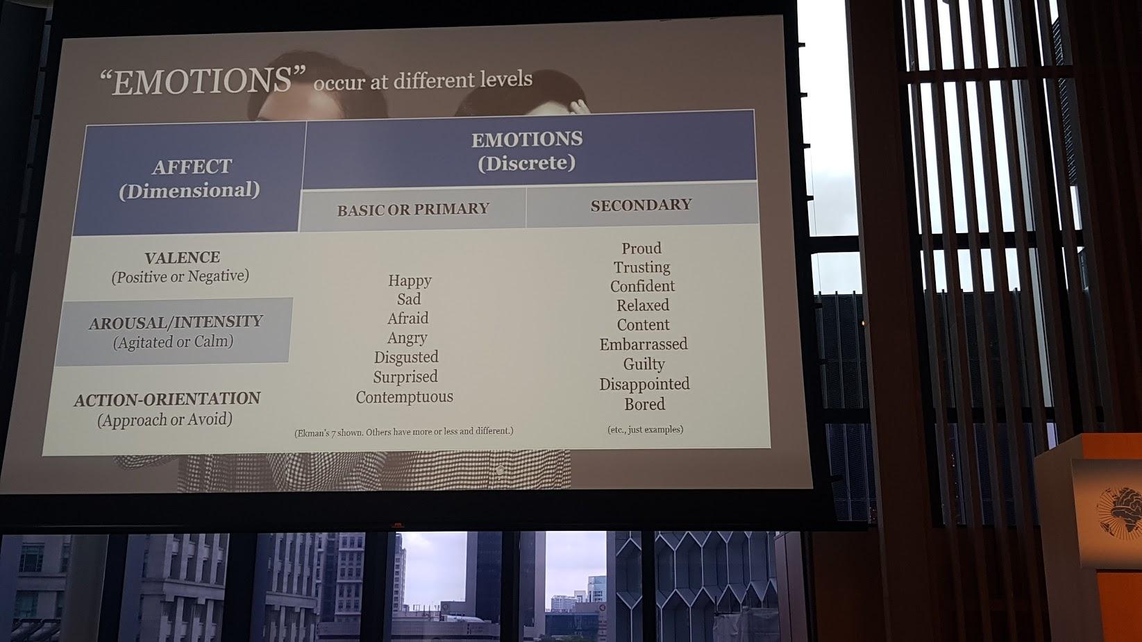Emociones secundarias: cómo abrir la puerta de la mente (y las decisiones) del consumidor