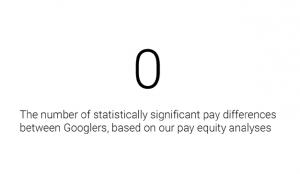 Google destina 270.000 dólares a cerrar su brecha salarial