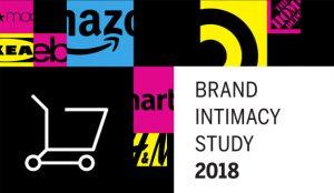 Brand Intimacy 2018: Las marcas que más conectan con los mexicanos