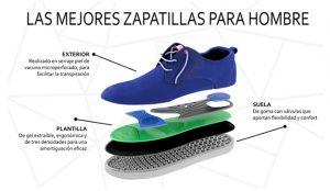 MERÖHE quiere romper barreras en la moda con sus zapatillas urbanas