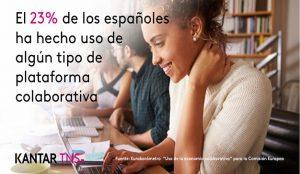 Casi 1 de cada 4 españoles ha utilizado una plataforma colaborativa