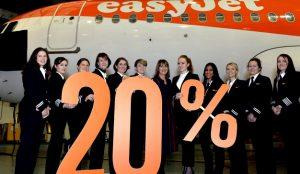 easyJet visualiza con su nueva campaña la profesión de piloto entre las mujeres