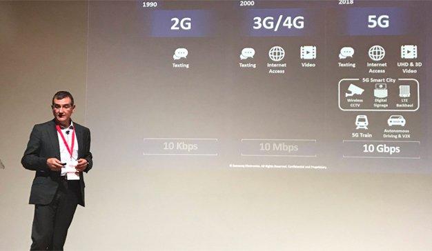 Samsung marca el ritmo del futuro con tecnología y datos