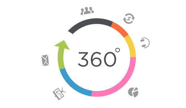 ¿Estrategia 360? Conozca cómo crear la suya