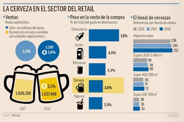 grafico_cervezas1