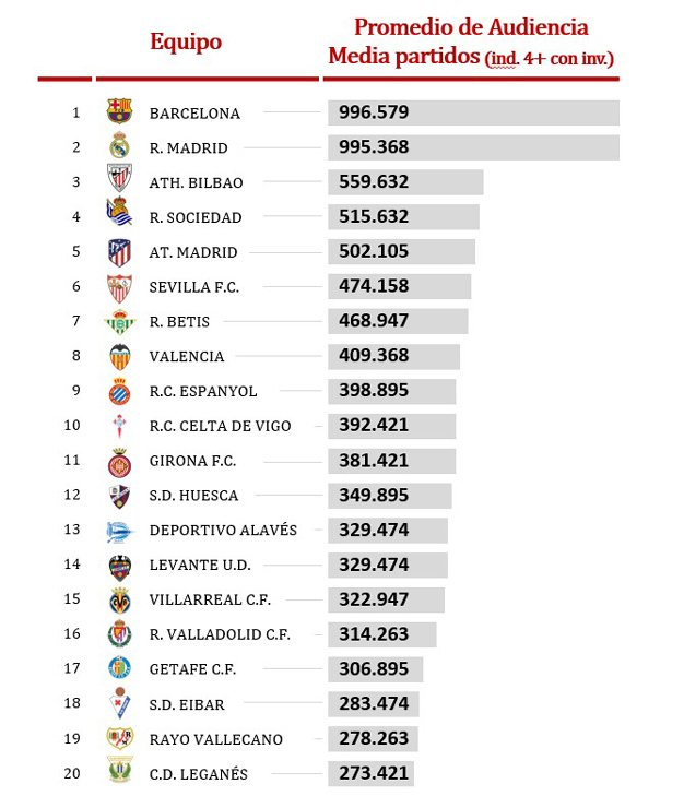 audiencias_la_liga