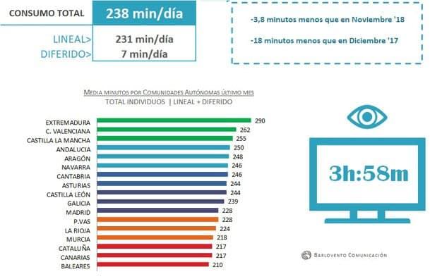 consumo_tv