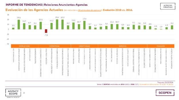 evaluacion_agencias1