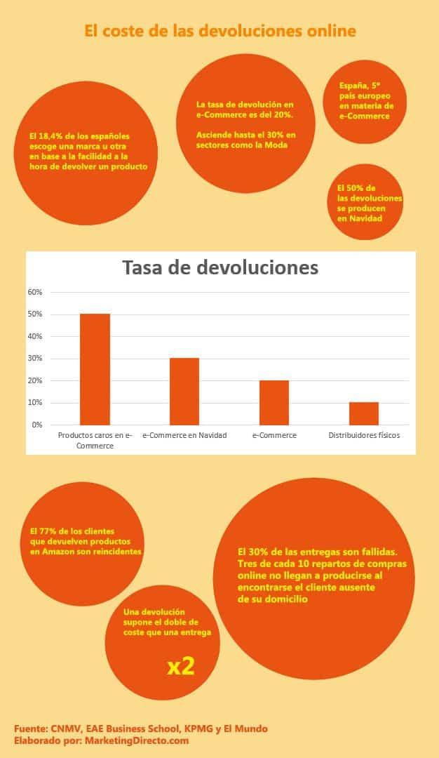 grafico_devoluciones1