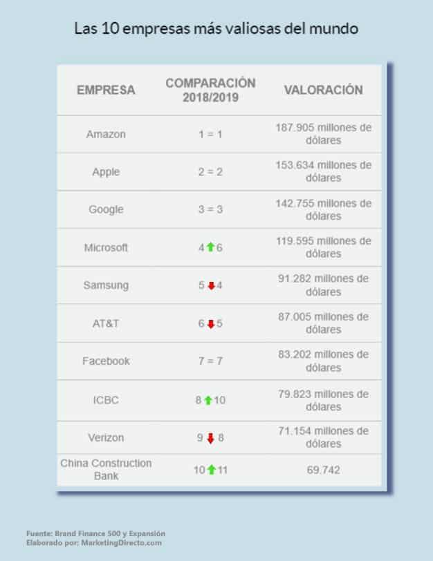 grafico_empresas_mundo1