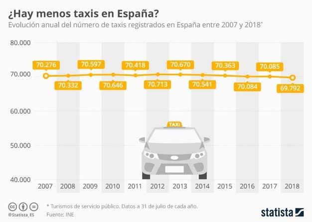 numero_taxistas1