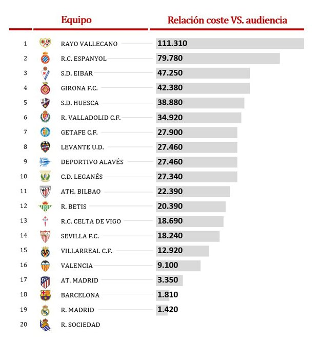 sponsors_audiencias_la_liga