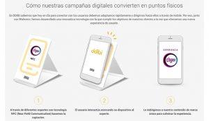Chypear®: una nueva solución para medir el impacto de las campañas