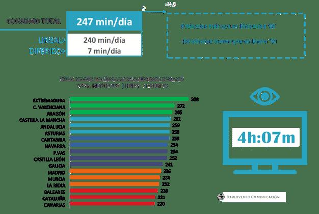 consumo_television1