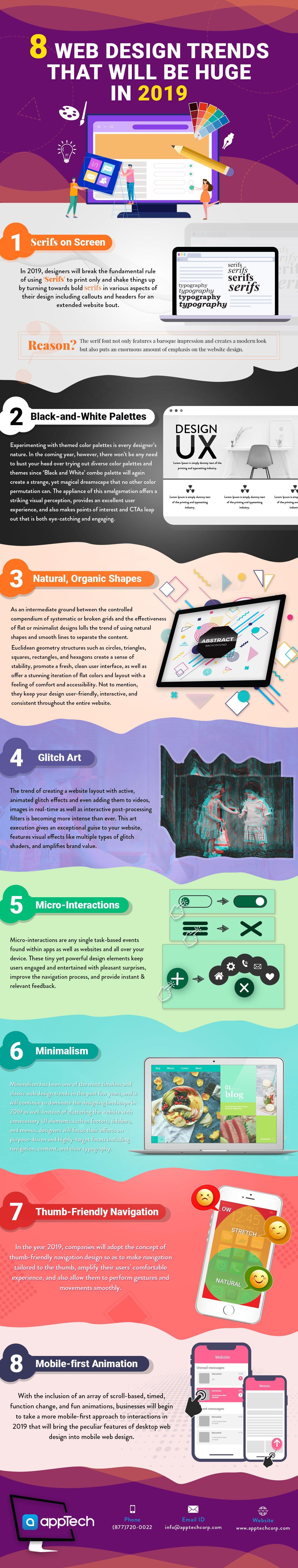Caves pagina web Tec Dis