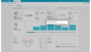 S4M lanza la función Uplift Trust para campañas drive to store