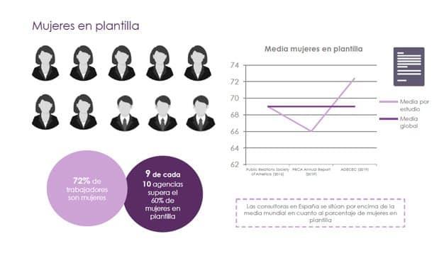 mujeres-plantilla