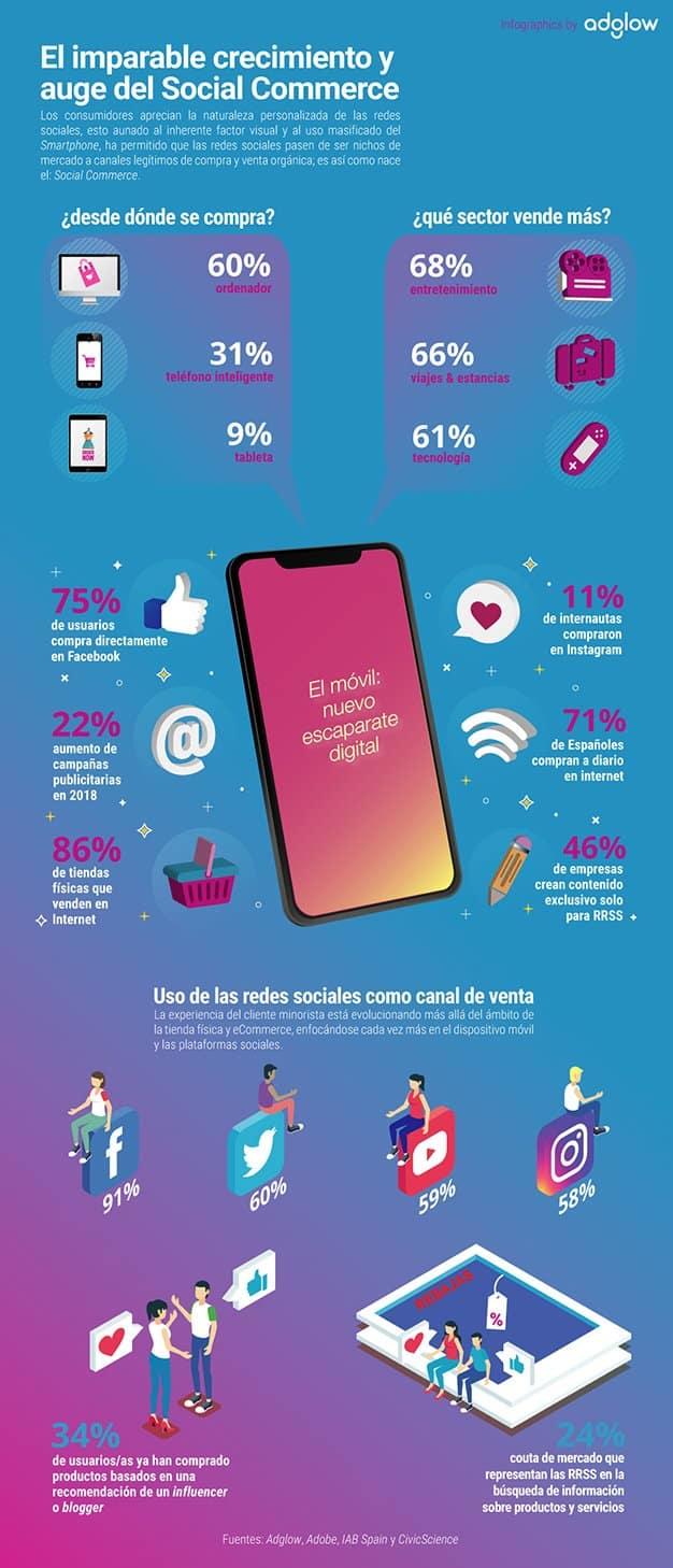 infografía-social-commerce