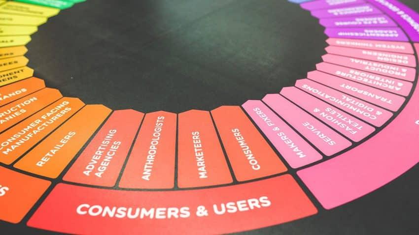 Herramientas de marketing que garantizan el éxito