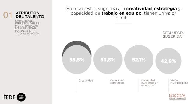 FEDE-Agencias de España