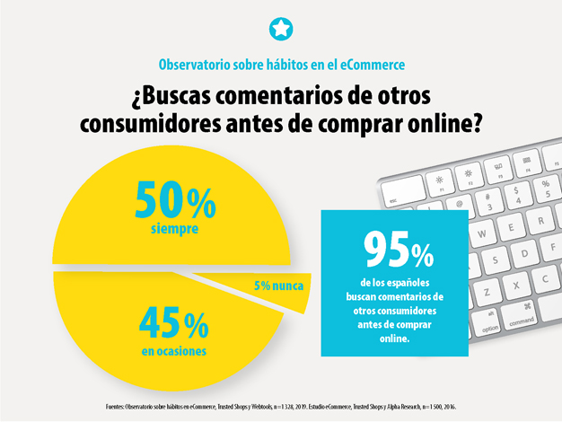 feedback-consumidores