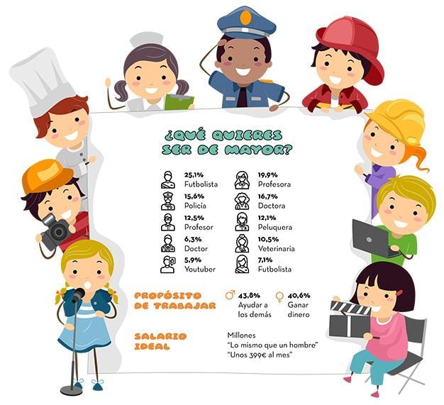 Encuesta-Niños-Adecco